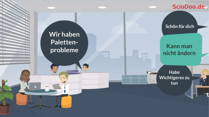 palettenmanagement probleme