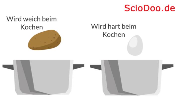 warum werden kartoffeln beim kochen weich und eier hart