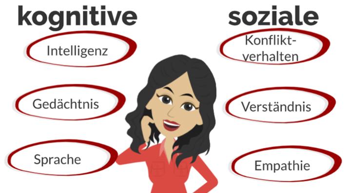 psychische fähigkeiten soziale kognitive