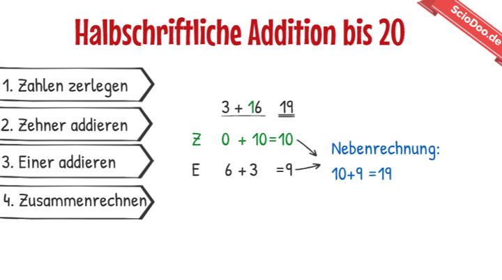 halbschriftliche addition bis 20 beispiel