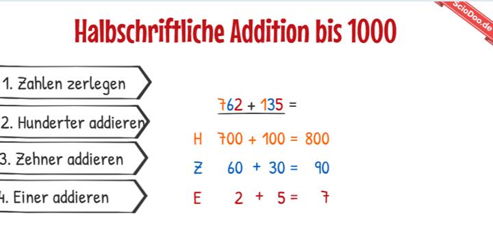 halbschriftliche addition bis 1000 einer addieren
