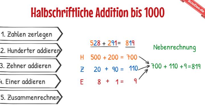 halbschriftliche addition bis 1000 übung lösung